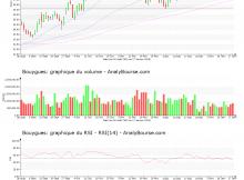 chart-fr0000120503-xpar-en-2020-01-18