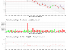 chart-fr0000131906-xpar-rno-2020-01-18