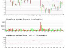chart-fr0004024222-xpar-itp-2020-01-18