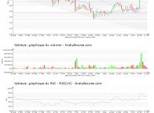 chart-fr0004056851-xpar-vla-2020-01-18