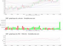 chart-fr0010242511-xpar-edf-2020-01-18