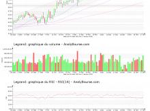 chart-fr0010307819-xpar-lr-2020-01-18