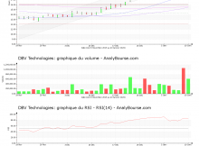 chart-fr0010417345-xpar-dbv-2020-01-11