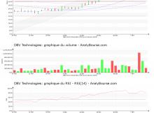 chart-fr0010417345-xpar-dbv-2020-01-13