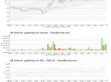 chart-fr0010557264-xpar-ab-2020-01-14