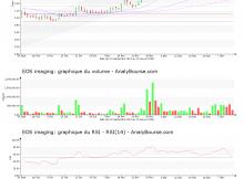 chart-fr0011191766-xpar-eosi-2020-01-13