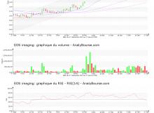 chart-fr0011191766-xpar-eosi-2020-01-18
