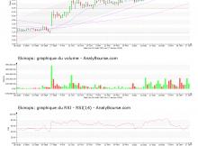 chart-fr0011466069-xpar-eki-2020-01-18