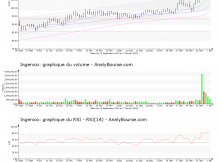 chart-fr0000125346-xpar-ing-2020-02-09