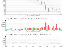 chart-fr0000033904-xpar-jcq-2020-03-28