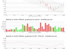 chart-fr0000035370-xpar-blc-2020-03-28