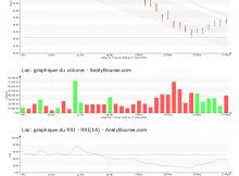 chart-fr0000050353-xpar-fii-2020-03-28