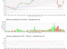 chart-fr0000060402-xpar-abio-2020-03-28