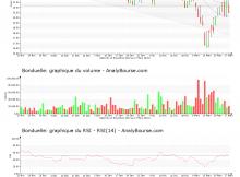 chart-fr0000063935-xpar-bon-2020-03-28