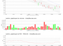 chart-fr0000065484-xpar-lss-2020-03-28