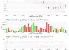 chart-fr0000074072-xpar-big-2020-03-28