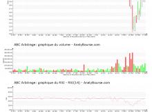 chart-fr0004040608-xpar-abca-2020-03-28
