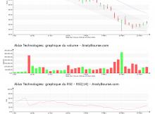 chart-fr0004180537-xpar-aka-2020-03-25