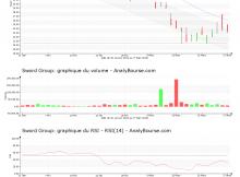 chart-fr0004180578-xpar-swp-2020-03-28