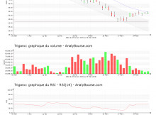 chart-fr0005691656-xpar-tri-2020-03-30