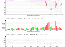 chart-fr0010331421-xpar-iph-2020-03-30