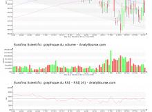 chart-fr0000038259-xpar-erf-2020-04-02