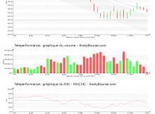 chart-fr0000051807-xpar-rcf-2020-04-03