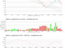 chart-fr0000120685-xpar-kn-2020-04-02
