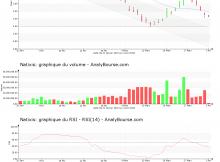 chart-fr0000120685-xpar-kn-2020-04-03