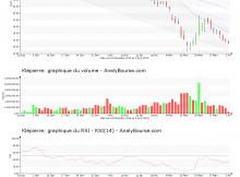 chart-fr0000121964-xpar-li-2020-04-03