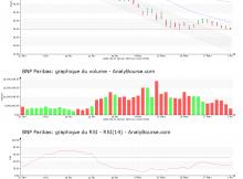chart-fr0000131104-xpar-bnp-2020-04-03