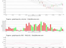 chart-fr0005691656-xpar-tri-2020-04-01