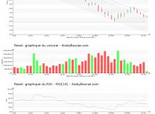 chart-fr0010451203-xpar-rxl-2020-04-02