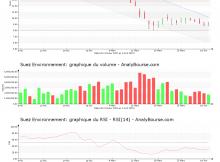 chart-fr0010613471-xpar-sev-2020-04-02