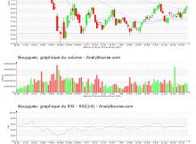 chart-fr0000120503-xpar-en-2020-06-30