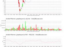 chart-fr0010331421-xpar-iph-2020-06-30
