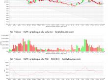 chart-fr0000031122-xpar-af-2020-07-02