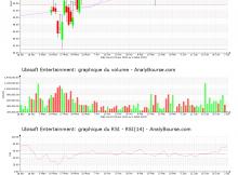 chart-fr0000054470-xpar-ubi-2020-07-03