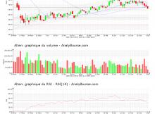 chart-fr0000071946-xpar-ate-2020-07-03