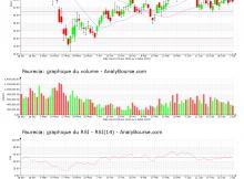 chart-fr0000121147-xpar-eo-2020-07-03