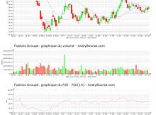 chart-fr0000130577-xpar-pub-2020-07-02
