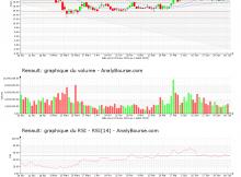 chart-fr0000131906-xpar-rno-2020-07-02