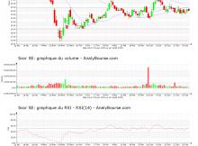 chart-fr0010411983-xpar-scr-2020-07-01