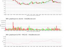 chart-lu0088087324-xpar-sesg-2020-07-01