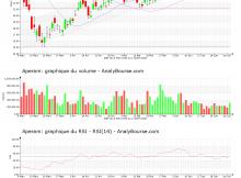 chart-lu0569974404-xams-apam-2020-07-02