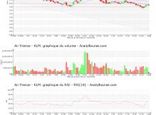 chart-fr0000031122-xpar-af-2020-08-07