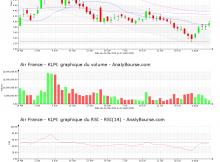 chart-fr0000031122-xpar-af-2020-08-10