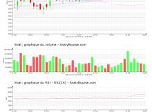 chart-fr0000031775-xpar-vct-2020-08-09