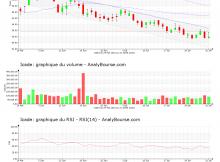 chart-fr0000035081-xpar-icad-2020-08-02