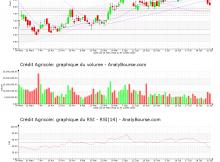 chart-fr0000045072-xpar-aca-2020-08-01